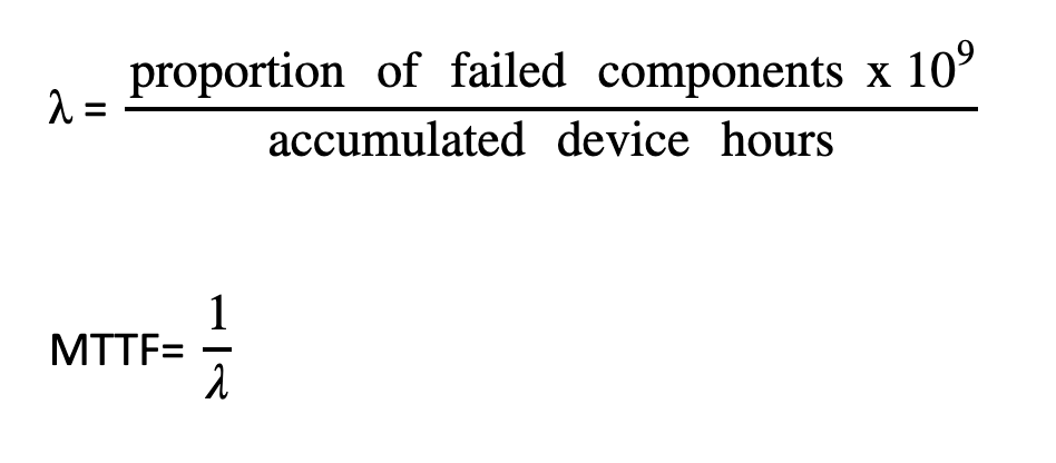 proportion of failed components x 10(ex 9) accumulated device hours