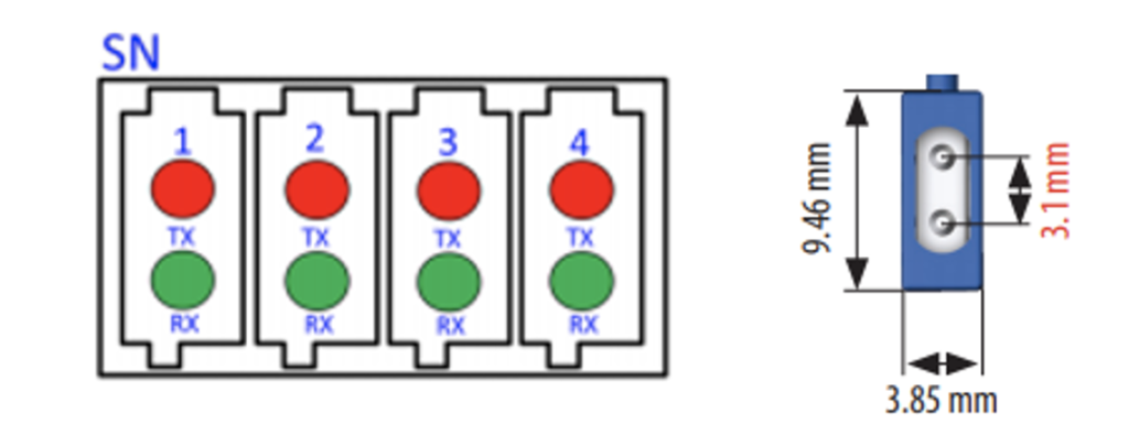 SN connector