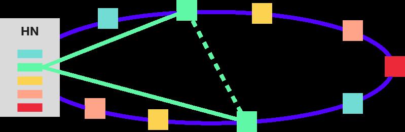 Each-CWDM-ring-has-not-more-than-12-nodes